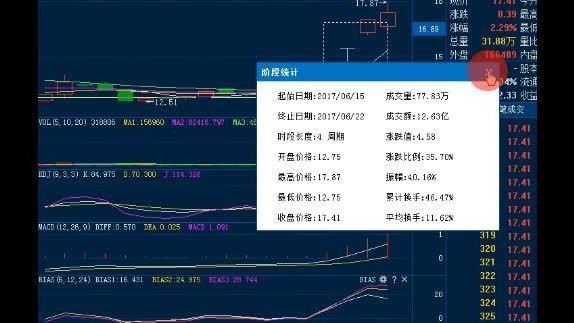 锂电池龙头跌至4元,主力4亿抢筹,有望超越上海临港目标65元