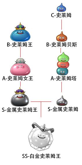 SS-白金史莱姆王.png
