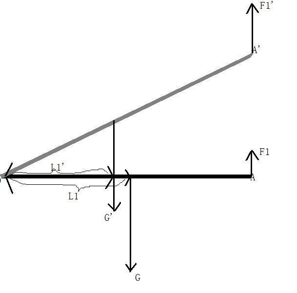 一根粗细均匀的铁棒AB静止在水平地面上 现用