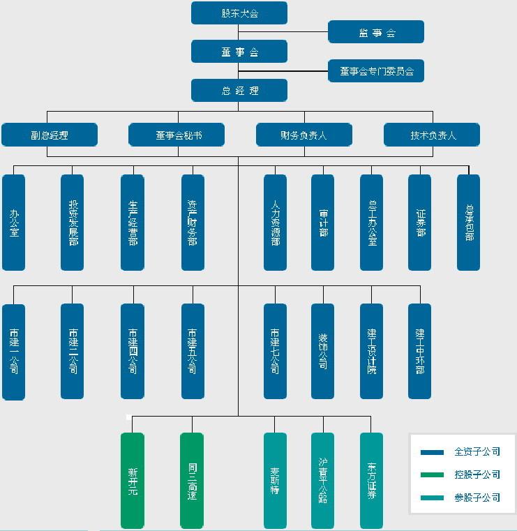 企业架构 矢量素材