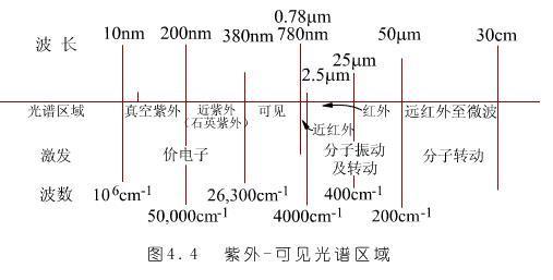 可见光音频信号传输系统电路图