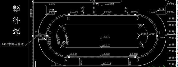 125米环形跑道有三环跑道的排水沟长度要怎么计算?