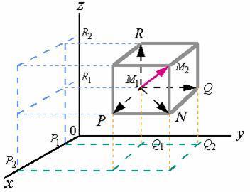 平面几何知识结构图