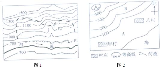 1[1].等高线地形图和地形剖面图的判读和应用