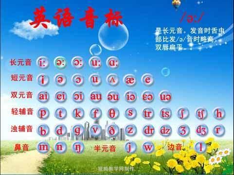英语音标图片英语音标英语音标图英语辅音音标