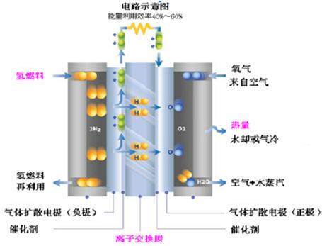 甲烷(ch4)燃料电池就是用沼气(主要成分为ch4)作为