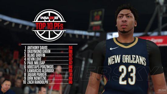 《NBA2K18》大前锋能力值排名Top10 浓眉哥
