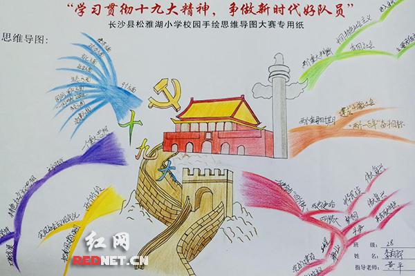 十九大精神如何学? 孩子们手绘的最美思维导图亮了