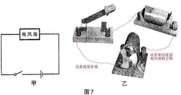 甲是玩具 电风扇 的 电路图 ,请在乙图中将它的失误电路连起