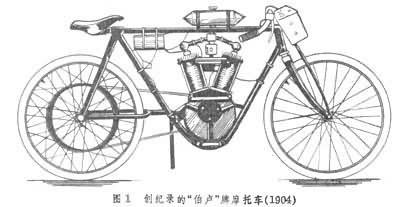 """制造的""""伯卢""""牌摩托车(图1 ),它装置二缸v型发动机,工作容积为1500ml"""
