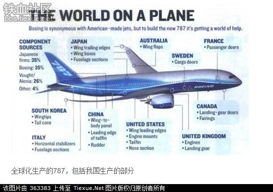 中国商飞上海飞机设计研究院