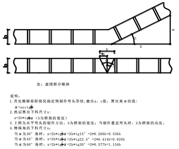 信息中心 电缆桥架弯头制作方法及开口长度   以下是图解桥架弯头做法