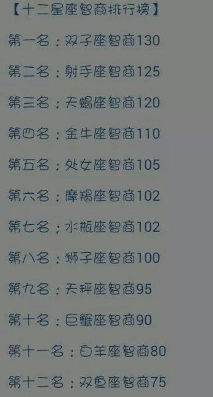 十二星座,智商排行榜