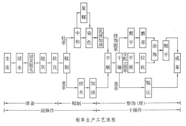 电路 电路图 电子 户型 户型图 平面图 原理图 600_409