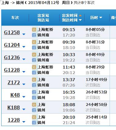 上海到锦州南站的火车k516到锦州停吗