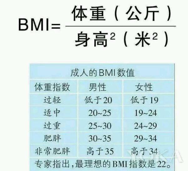 十八岁体重体重177女生977299身高不过女生160身材三围标准图片
