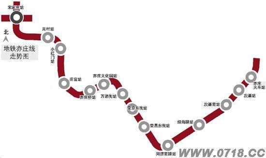 北京地铁12号线_360百科