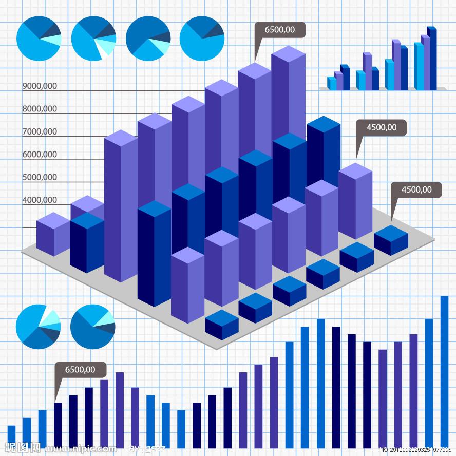 财务预测的基本步骤有