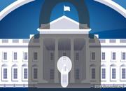 【国际资讯】白宫签署了新的隐私数据共享法案