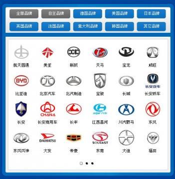 汽车标志大全图片-车标志 车标志是一匹马 车标志大全高清图片