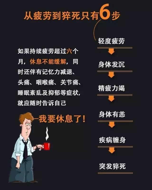 中国每年过劳死60万人 如何走出过劳时代? - 安至康 - 健康之路