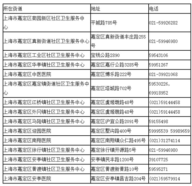 上海市嘉定区食堂从业人员健康证在哪办理