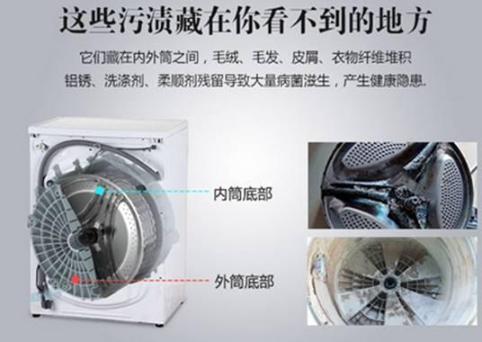 商品不足:对滚筒洗衣机情有独钟,从
