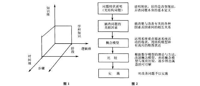 电路 电路图 电子 原理图 666_286