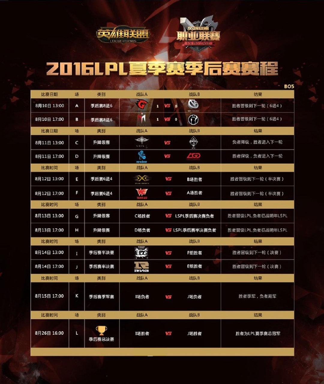 2016LPL夏季赛季后赛赛程出炉