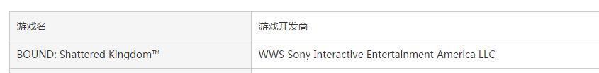 《边界:王国碎片》将登录PS VR平台