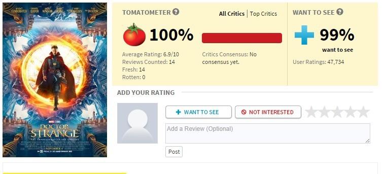 《奇异博士》烂番茄新鲜度100%