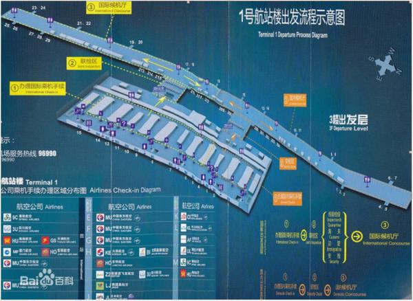 信息中心 上海浦东机场t1是什么意思   上海浦东国际机场t1航站楼是