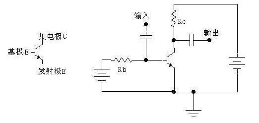 三极管在实际的放大电路中使用时