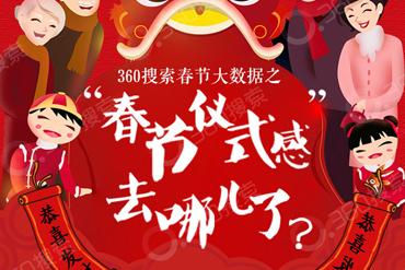 春节仪式感去哪儿了?