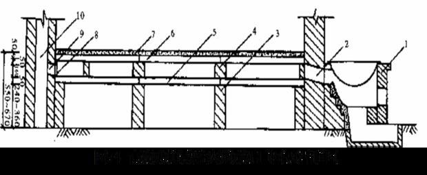农村火炕内部设计图