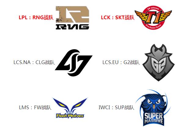 RNG夺冠LPL
