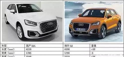<b>奥迪在华价格最低SUV Q2L能否取代Q3地位</b>