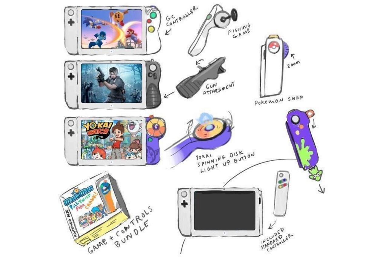 任天堂NX又有新爆料 主机性能堪比Xbox One
