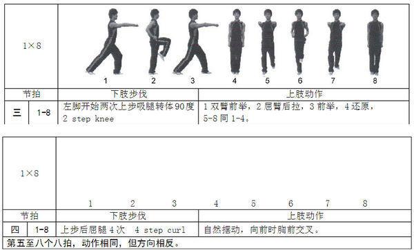 第三套大众健美操一级中用到的基本步伐_360