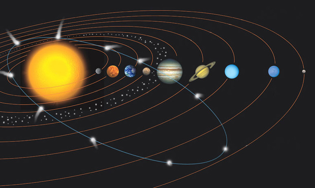 金星,水星,地球,火星