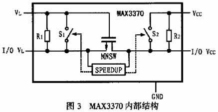 而maxim的电平转换器则利用其独特的电路结构简化了电平转换的