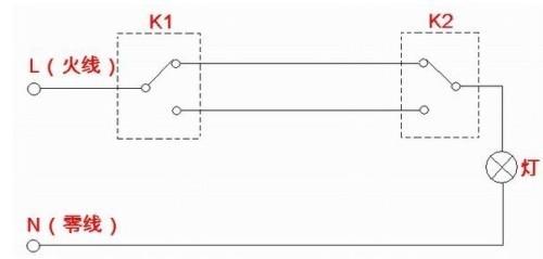 求一个单开双控的开关与一个双开双控的接线方法