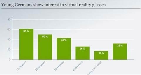 VR宿命与AR的未来