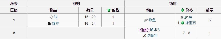 棕色长袍村民2.jpg