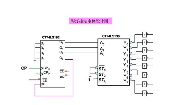 用移位寄存器设计一个彩灯循环控制电路,共有8只灯,使