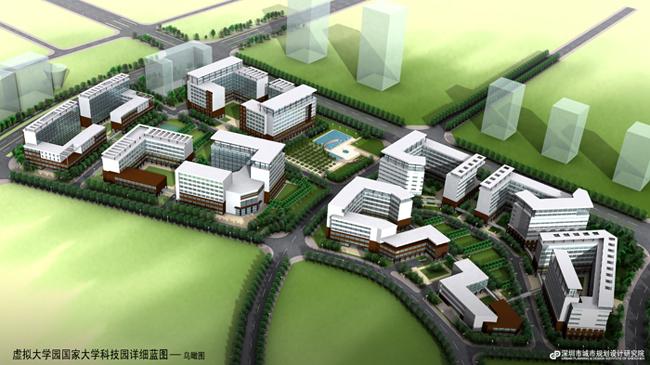 深圳虚拟国家大学科技园