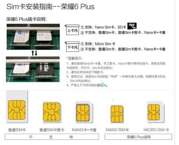 华为荣耀6plu能同时装两个手机卡和sd卡吗?_3