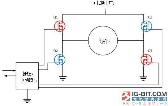 如座椅风扇电机等相比,这种配置的电机采用更简单的驱动电路,如半h桥