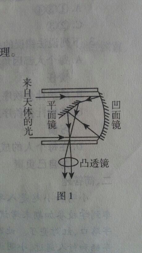 如图1是反射试式望远镜的原理图