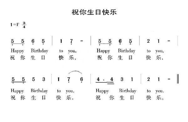 简谱如下: 《生日快乐歌》的钢琴简谱如果非要打出来的话.
